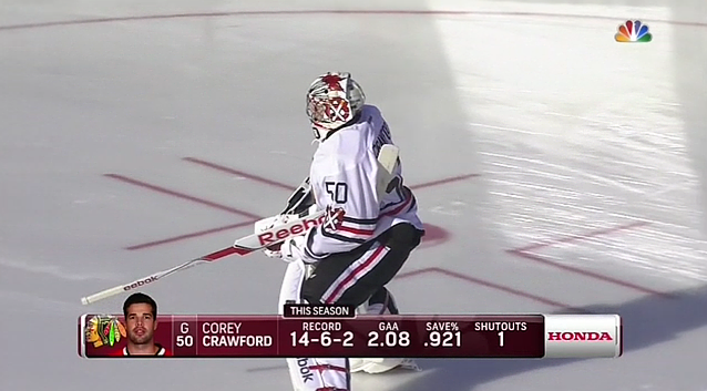 NBC Sports Graphics - New 2015 - Player Name Graphic